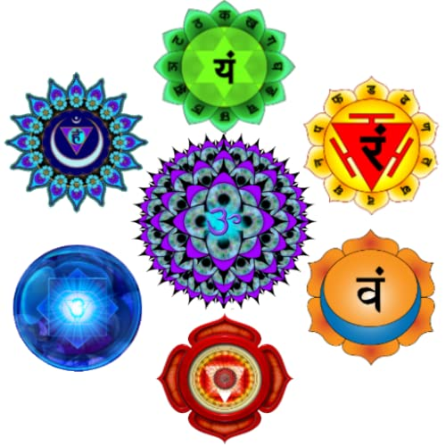 Meditação Chakras