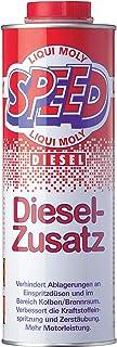 Speed Dieseladditief