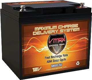 VMAX MR86-50 12V 50AH AGM Deep Cycle Battery (7.8
