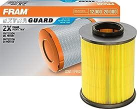 FRAM CA11114 Extra Guard Radial Seal Air Filter