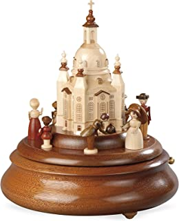 Müller Electronic Music Box, Historical Figures at The Frauenkirche, Original Erzgebirge by Mueller Seiffen