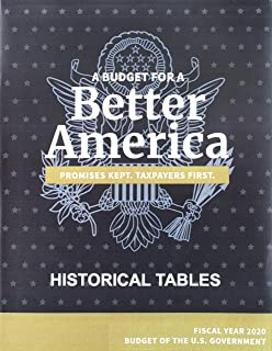 historical tables budget of the united states government