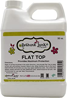 Rethunk Junk by Laura Flat Top-Provides Maximum Protection for Furniture & Cabinets (32 oz.)