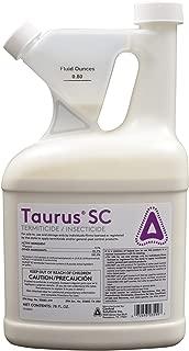 Control Solutions Taurus SC (2) 78 oz bottles-Termiticide Generic Termidor