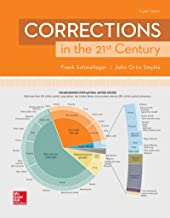 LOOSE LEAF CORRECTIONS 21ST CENTURY