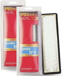 3M Filtrete Eureka EF-6 HEPA Vacuum Filter 2 -Pack