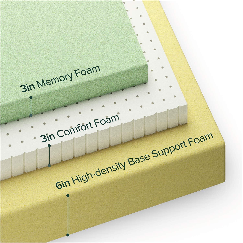 Pressure Relieving California King CertiPUR-US Certified Bed-in-a-Box Zinus 12 Inch Ultima Memory Foam Mattress