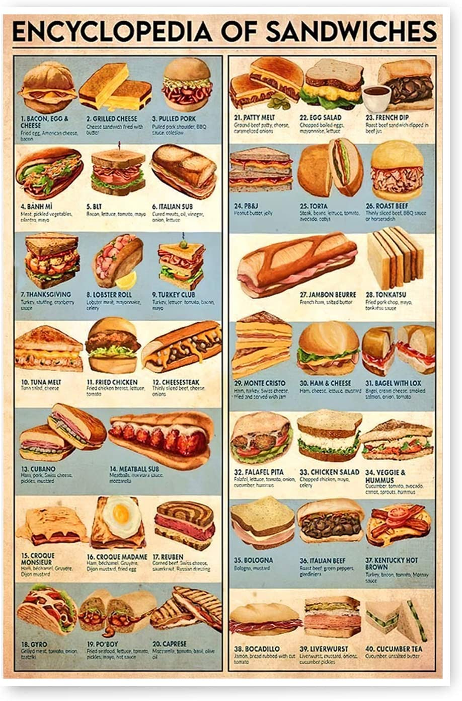 Funny Spicy Food  Advertising Poster reproduction