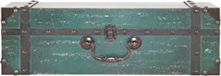 MCS 45887 Vintage Suitcase Wall Shelf in Deep Aqua Finish, 18