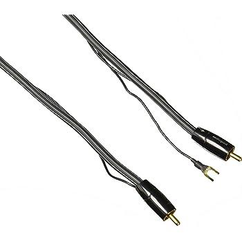 Audioquest Irish Red 8M Subwoofer Cable RCAs