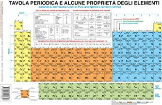 Permalink to Tavola periodica e alcune proprietà degli elementi. Secondo la International Union of Pure and Applied Chemistry (IUPAC) PDF