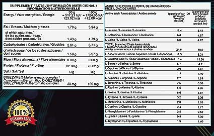 Life Pro Whey 2Kg | Suplemento Deportivo, 78% Proteína de Concentrado de Suero, Protege Tejidos, Anticatabolismo, Crecimiento Muscular y Facilita ...