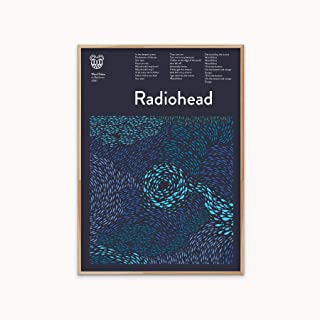 Radiohead Poster | Weird Fishes Print | in Rainbows Poster | Thom Yorke Art | Unframed Poster