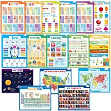 merka Educational Posters - School Set - 16 Large Posters - USA and World Map, Presidents, Human Body, Solar System, Perio...
