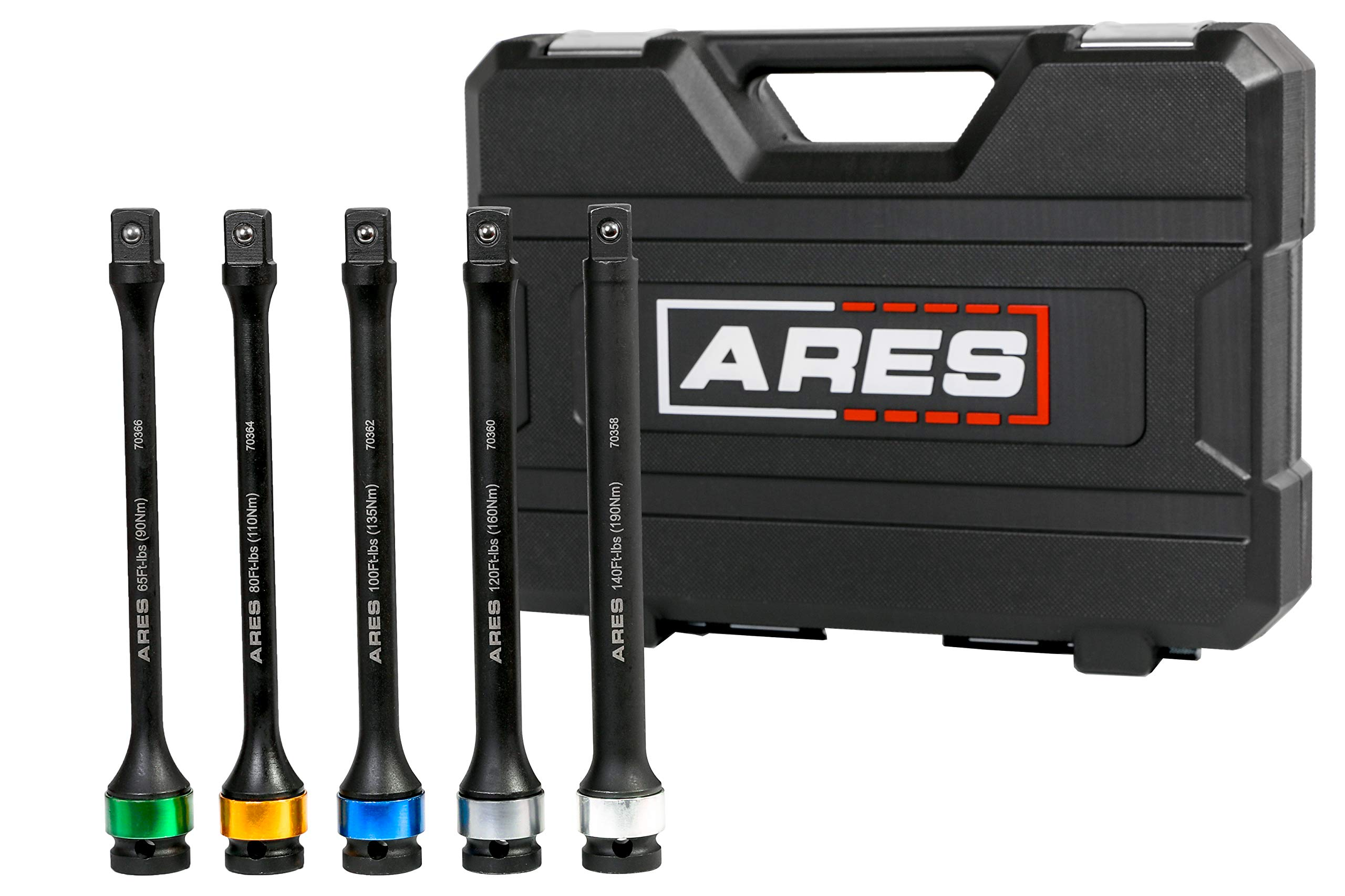 ARES Limiting Extension Over Tightening Identification