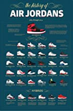 Buyartforless The History of Air Jordans 1984 through 2014 Info-Graphic 36x24 Basketball Sports Art Print Poster, green, w...