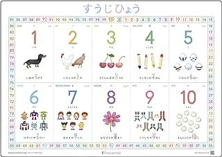 アンシャンテのすうじひょう【Number Chart】A3・角丸・防水