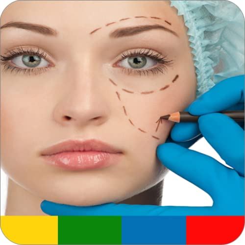 photo enlargements onlines Cosmetic Surgery, Are You Ready?