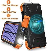 Best wildtek solar charger Reviews