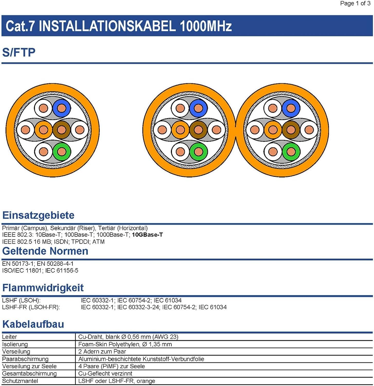 Cimco 142024 Kati-Blitz compact 30m /& 142140 FUEHRUNGSKOPF-Set