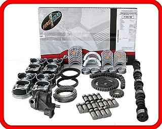 Master Engine Rebuild Kit FITS: 1971-1979 Chevrolet BBC 454 7.4L V8 w/Flat-Top Pistons