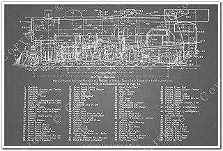 C. B. Gitty 2-8-2 Mikado Steam Locomotive Blueprint Poster - Vintage Train & Railroad Decor (Gray)