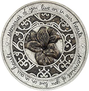 Best garden ornaments and plaques Reviews