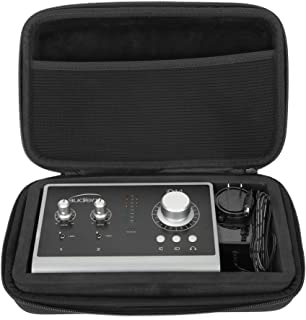 Analog Cases PULSE Case For The Audient iD14
