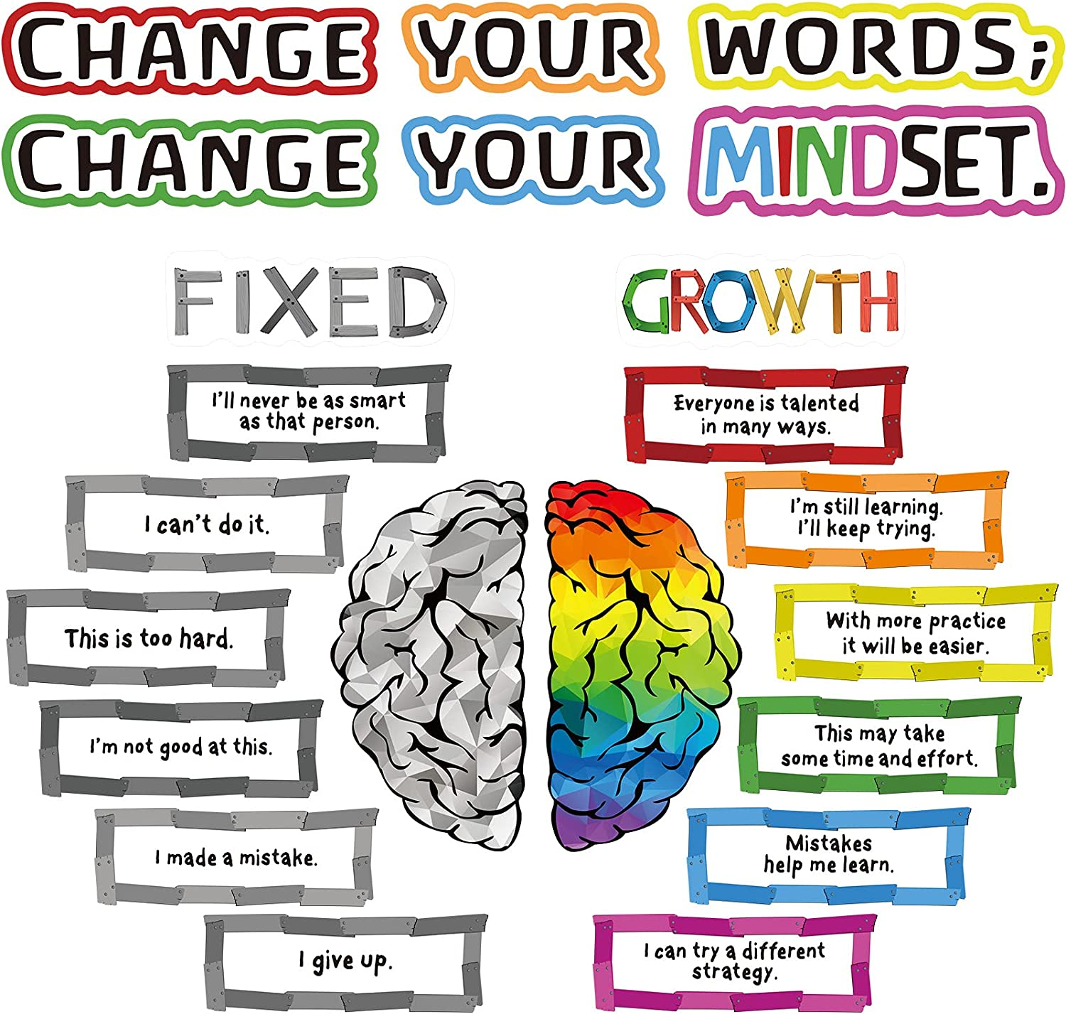 22 Pieces Growth Mindset Posters Bulletin Board Positive Sayings Accents Display Set Homeschool or Classroom Decorations for Teachers and Students Bedroom Nursery Playroom Decor