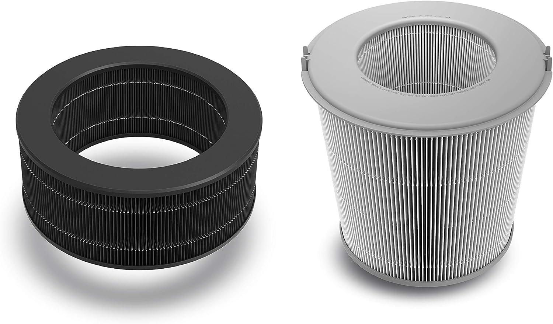 Aeris Aair Lite Filters Main Filter Direct store HEPA Sale special price F + Pre Serenity