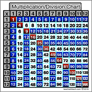 Multiplication STICKER - 25 Count Individual Stickers - Vinyl 4