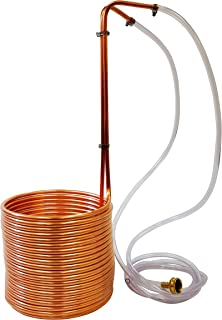 copper immersion coil