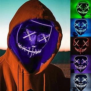 Best halloween remake mask Reviews
