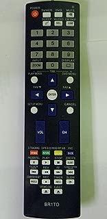 Best se r0305 remote control Reviews