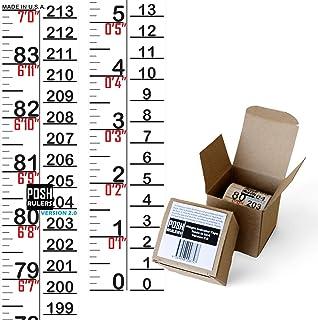 ارتفاع نوار نشانگر حاکم ساخته شده در ایالات متحده آمریکا.