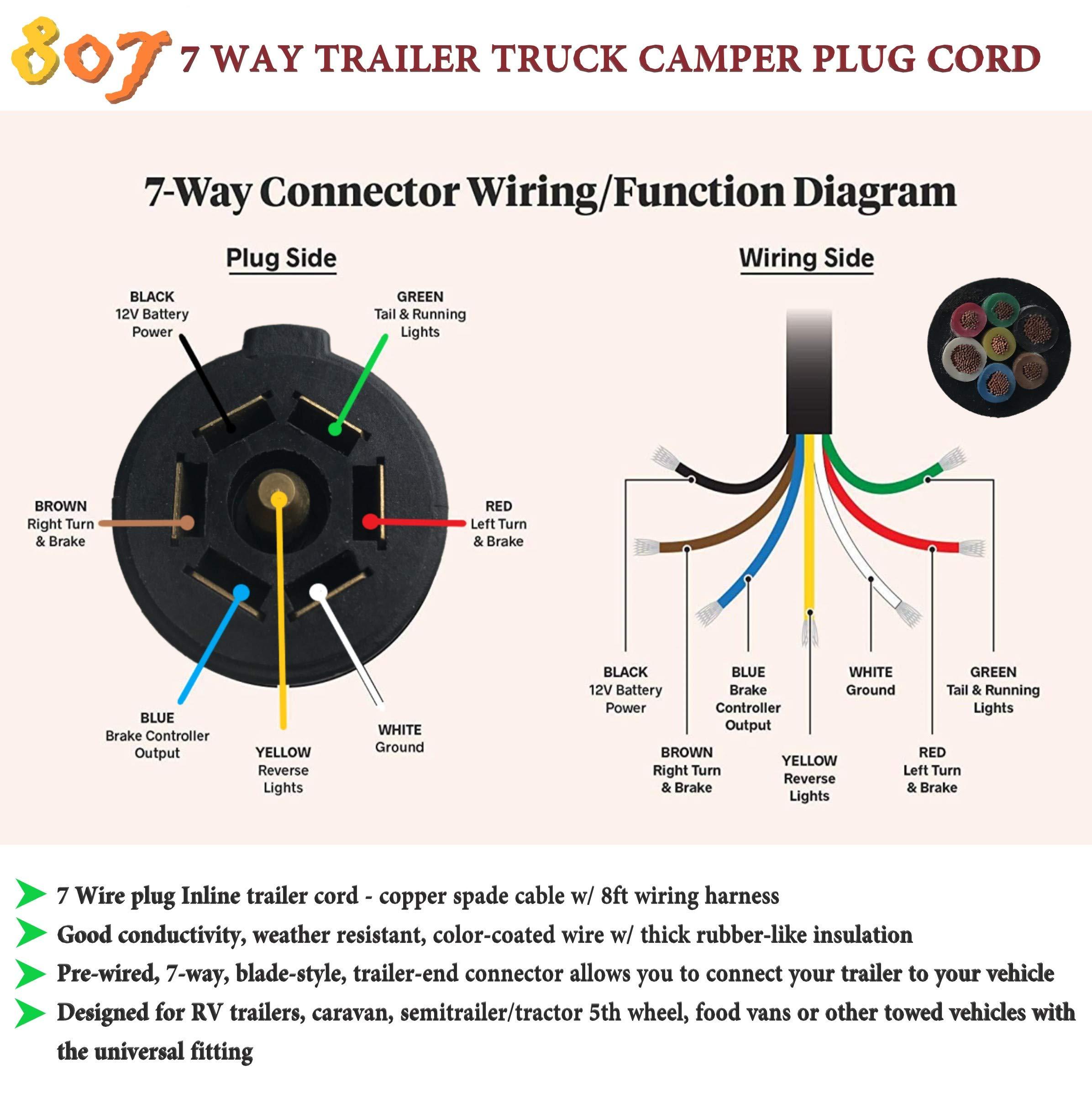 truck camper tail lights wiring diagram - subaru obd2 to obd1 wiring -  srd04actuator.yenpancane.jeanjaures37.fr  wiring diagram resource