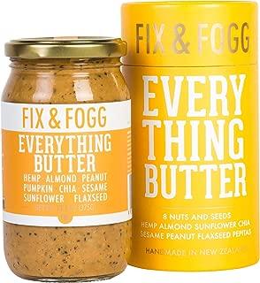 Best james farm butter Reviews