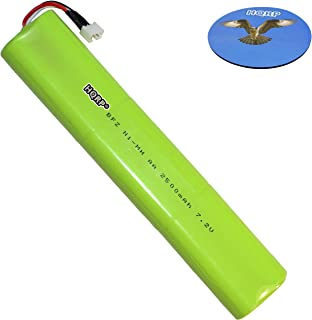 HQRP 2500mAh Battery Works with TDK Life On Record A34 Trek Max Wireless Speaker E23-00080-02 A-34 Plus HQRP Coaster