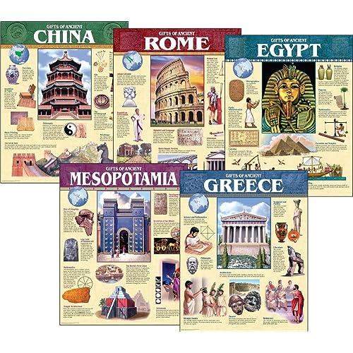 World History Classroom Decorations Amazon Com