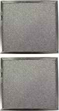 Replacement Aluminum Filters Compatible with HD Supply 248550, Imperial Cal 1911,G-8684, -10 X 12-1/2 X 3/8 (2-Pack)