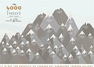 4000 Footers of the White Mountains Poster, 4000 Footers Map, NH decor, Personalized, 11X14 Inches