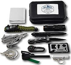 kit de supervivencia montaña