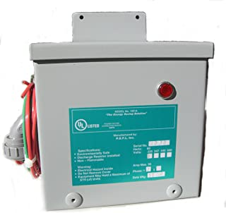 Kvar Energy Saving and Power Factor Correction, Whole House Surge Protection for 200 AMP Service