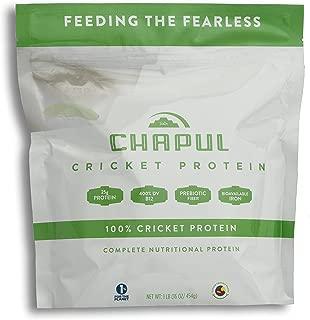 Best cricket powder protein content Reviews