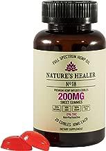 the hemp healer