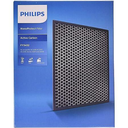 Philips FY3432/10 - Filtro NanoProtect para purificador AC3256/10, color negro