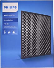 Philips NanoProtect FY3432/10 - Luchtreinigingsfilter