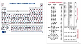 American Educational Periodic Notebook Table Chart, 11