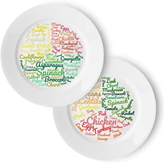 Healthy Eating Plate & Low Carb Plate (2 Pack) | Beautifully Designed Portion Control & Food Ideas for Sustainable Weight Loss | 10 inches - Easily Follow a Balanced Diet
