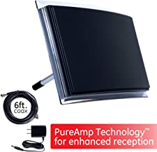 GE Black Indoor TV Antenna, Perfect Home Decor Long Range Antenna, Digital, HDTV Antenna,..